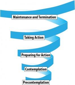 prochaska stages of change essay